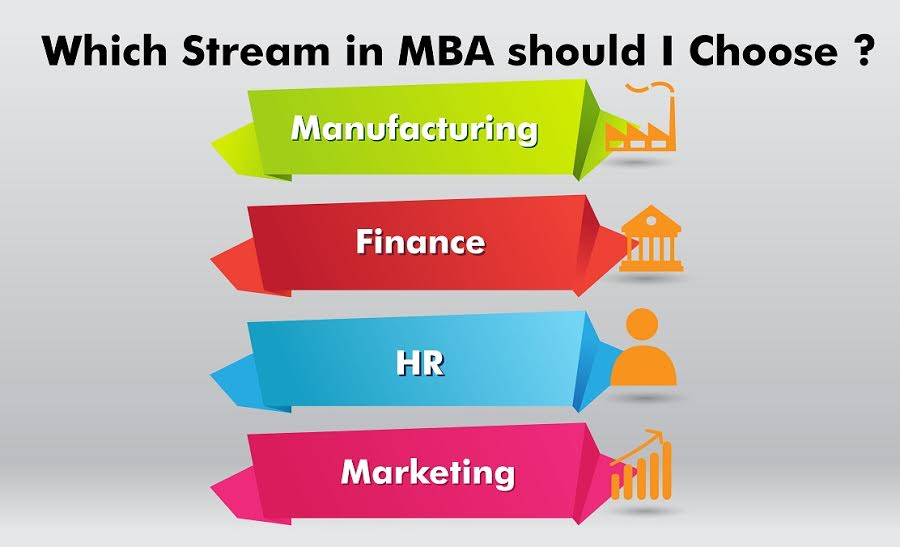 Which Stream in MBA should I Choose ? (Manufacturing, Finance, HR or Marketing)