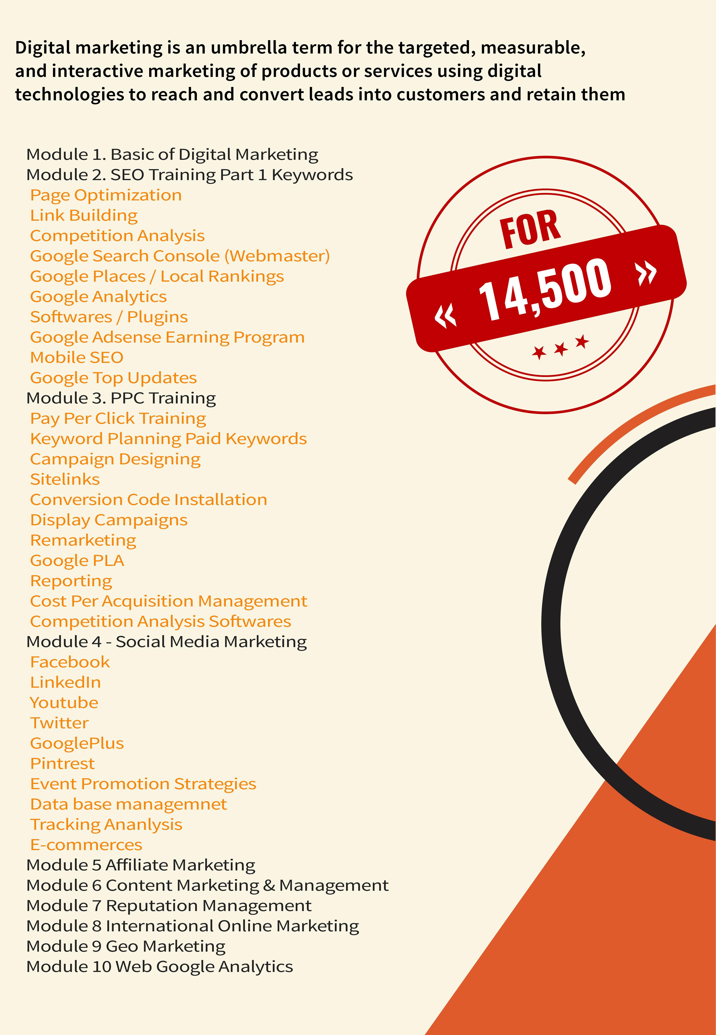 Digital Marketing Course Modules