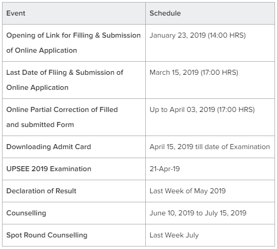 UPSEE-UPTU-2019-Schedule